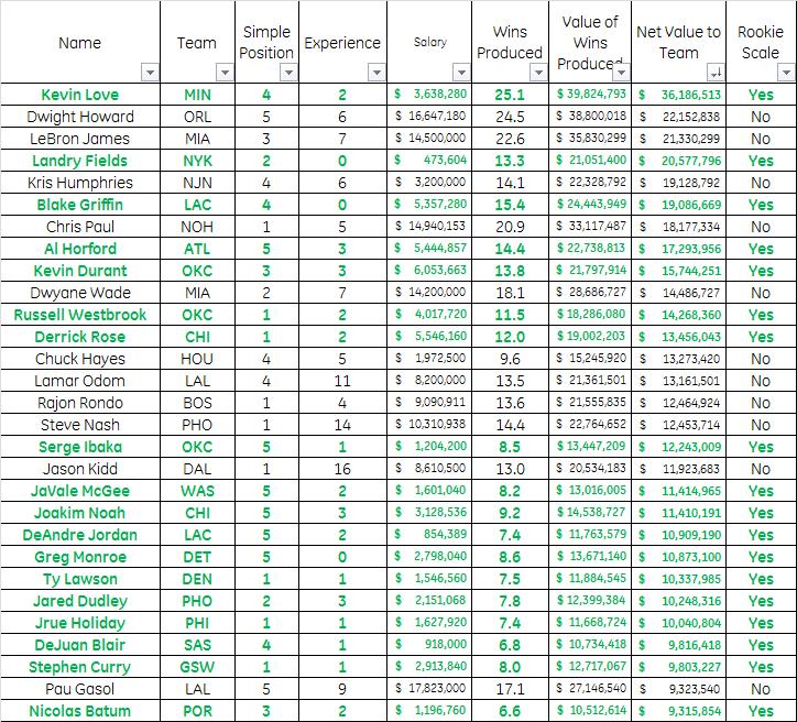 average nba player salary